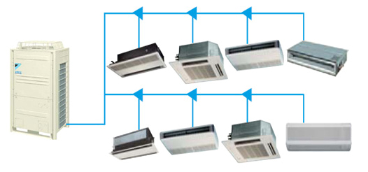 Vrs Air Conditioning Systems